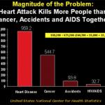 Grandezza del problema della cardiopatia ischemica nel momdo