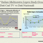 Italian Multicentre  Lispro Diabetes Group