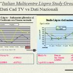 Italian Multicentre  Lispro Diabetes Group
